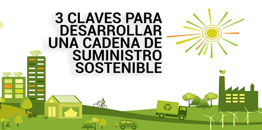 cadena suministro sostenible 05 - 3 claves para desarrollar una cadena de suministro sostenible
