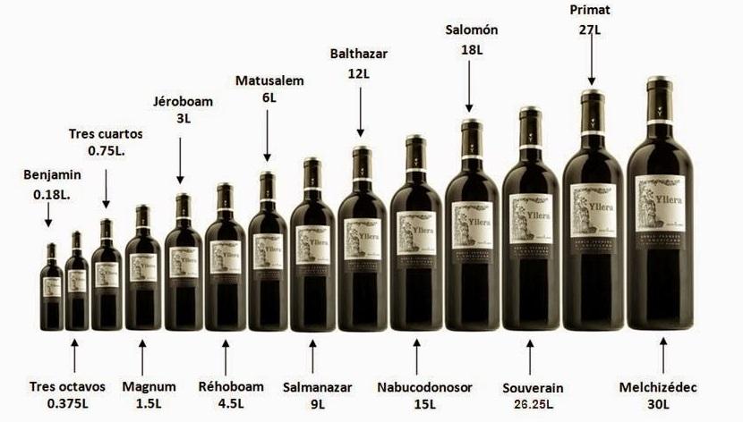 Tamaño botellas de vino 01